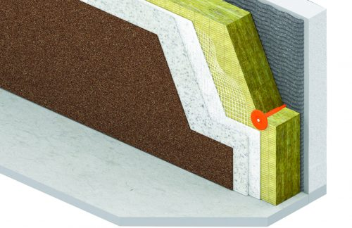 termiczna wełna mineralna turkama